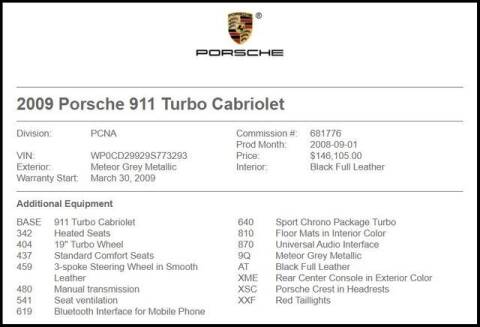 2009 Porsche 911 for sale at RAC Performance in Carrollton TX