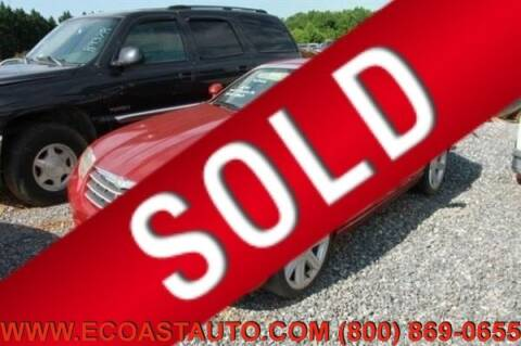 2006 Chrysler Crossfire for sale at East Coast Auto Source Inc. in Bedford VA