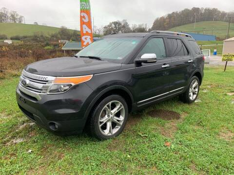 2013 Ford Explorer for sale at ABINGDON AUTOMART LLC in Abingdon VA
