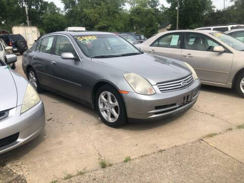 2004 Infiniti G35 for sale at AFFORDABLE USED CARS in Richmond VA