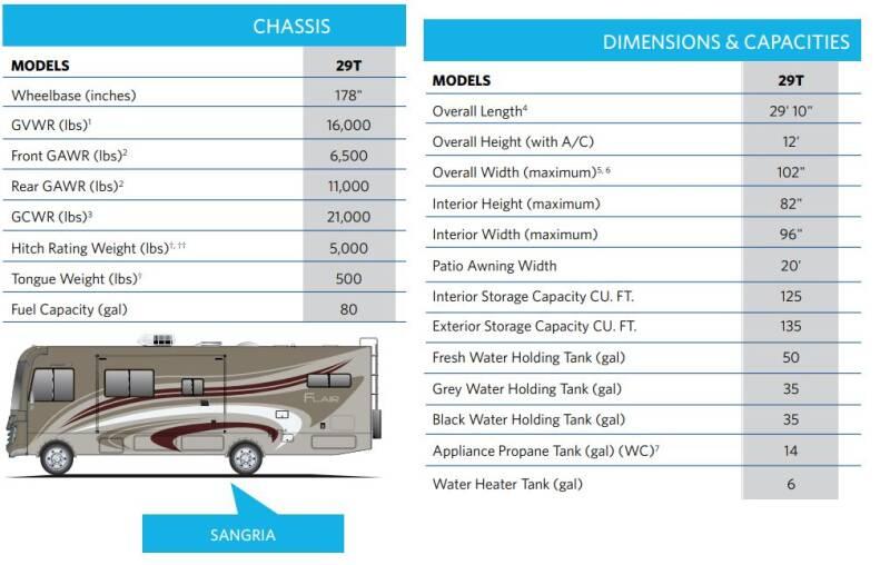 2017 Fleetwood Flair 29T Class A - Gas - Princeton NC