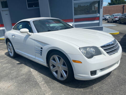 2005 Chrysler Crossfire for sale at City to City Auto Sales in Richmond VA