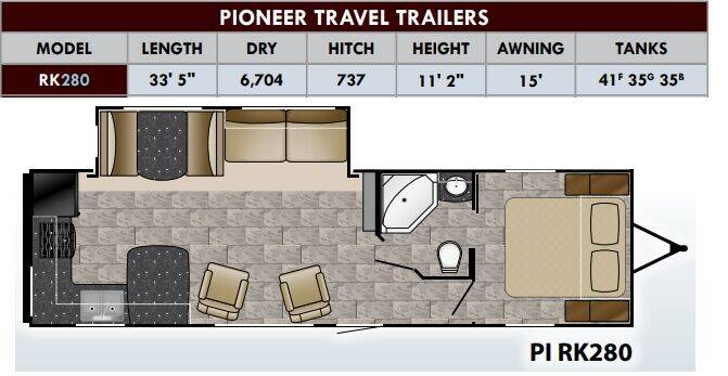 2018 Heartland Pioneer RK280 for sale at S & M WHEELESTATE SALES INC - Camper in Princeton NC