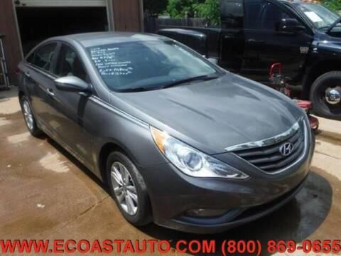 2013 Hyundai Sonata for sale at East Coast Auto Source Inc. in Bedford VA