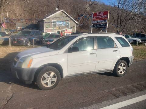 2005 Chevrolet Equinox for sale at Korz Auto Farm in Kansas City KS