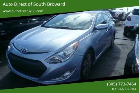 2015 Hyundai Sonata Hybrid for sale at Auto Direct of South Broward in Miramar FL