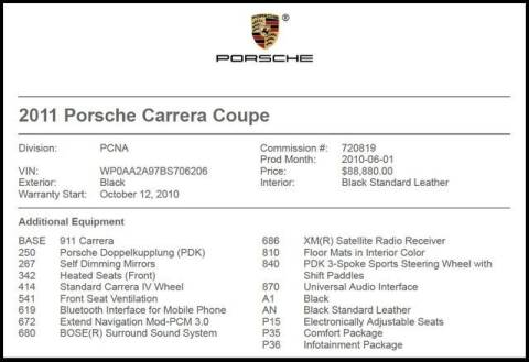 2011 Porsche 911 for sale at RAC Performance in Carrollton TX
