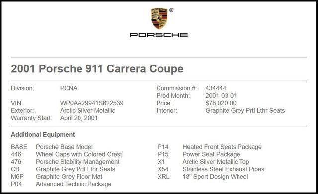 2001 Porsche 911 for sale in Carrollton, TX
