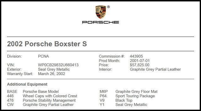 2002 Porsche Boxster for sale at RAC Performance in Carrollton TX