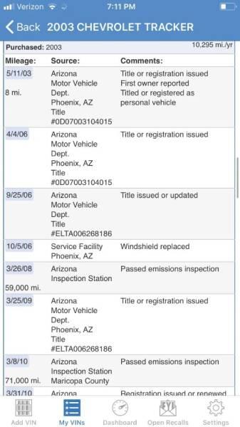2003 Chevrolet Tracker Rwd 4dr SUV - Portland OR