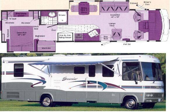 2000 Itasca Suncruiser 35U for sale at S & M WHEELESTATE SALES INC - Class A in Princeton NC