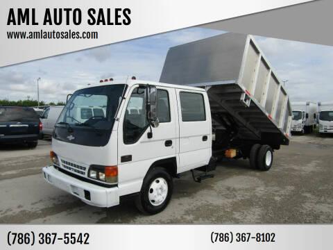 2002 Isuzu NPR-HD for sale at AML AUTO SALES - Dump Trucks in Opa-Locka FL