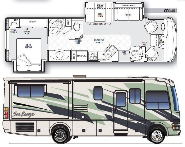 2008 National RV Sea Breeze 34C for sale at S & M WHEELESTATE SALES INC - Class A in Princeton NC