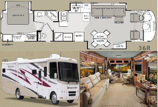 2008 Four Winds Windsport 36R for sale at S & M WHEELESTATE SALES INC - Class A in Princeton NC