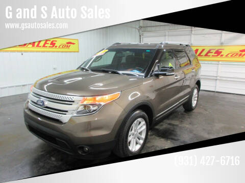 2015 Ford Explorer for sale at G and S Auto Sales in Ardmore TN