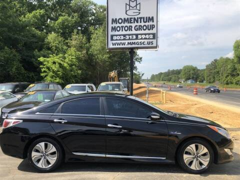 2013 Hyundai Sonata Hybrid for sale at Momentum Motor Group in Lancaster SC