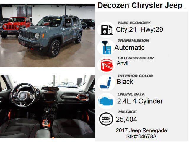 2017 Jeep Renegade 4x4 Trailhawk 4dr SUV - Montclair NJ